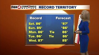 Windy, warm weekend with record high temps
