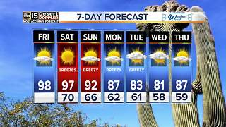 FORECAST: Temperatures hike up over weekend - Video