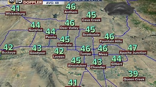 Phoenix weather forecast: November 27 - Video