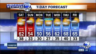 Warmer tomorrow, then rain for Sunday
