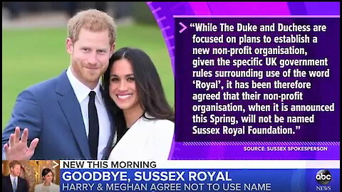 Prince Harry and Meghan Markle will not use 'Sussex Royal' brand