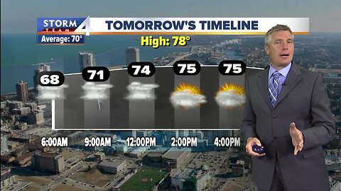 Quiet night, chance for showers