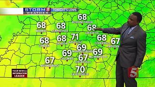 Lelan's Morning Forecast: Tuesday, July 11, 2017