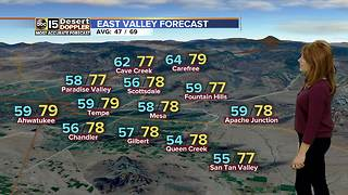 Clouds expected to stick around into Thursday