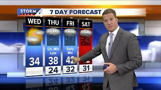 Warmer temperatures expected this weekend - Video