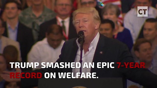 Trump Smashes Welfare Record With Just Six Months in Office - Video