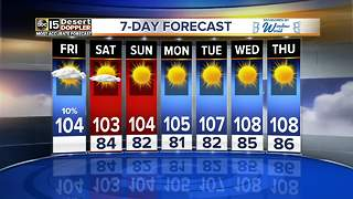Hot, humid Friday ahead - Video