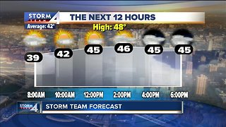 Meteorologist Elissia Wilson's Friday morning Storm Team 4cast