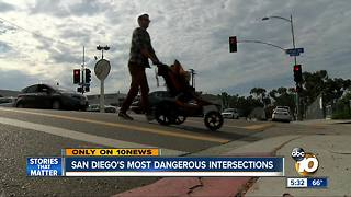 Study finds most dangerous intersections in San Diego - Video