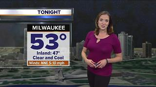 Brian Gotter and Jesse Ritka's Tuesday 6pm Storm Team 4cast - Video