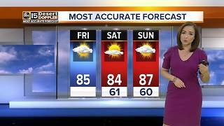Great weekend weather ahead! - Video