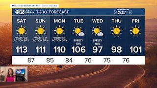 Excessive heat expected through Labor Day weekend