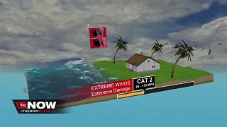 What is a category 5 hurricane? - Video
