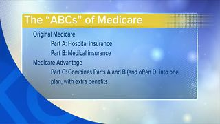 Learn about Medicare options - Video