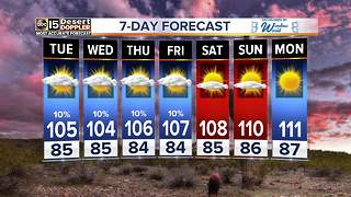 Slight chance for Valley storms overnight - Video