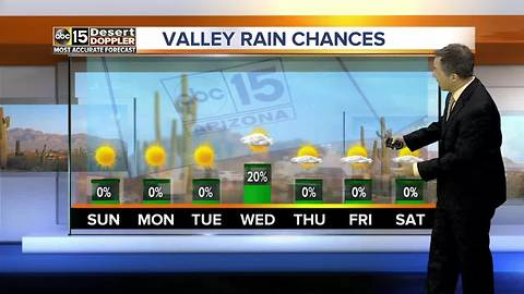 Temperatures in Valley below normal for this time of year