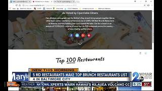 Maryland Restaurants make OpenTable's Top 100 brunch restaurants