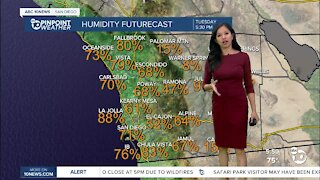 ABC 10News Pinpoint Weather for Mon. Sept. 7, 2020