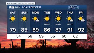 Sunny weekend ahead as storms clear the Valley