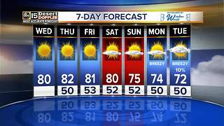Sunny, warm, and dry on Wednesday - Video