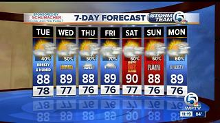South Florida Tuesday afternoon forecast (6/13/17) - Video