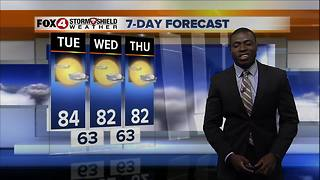 Above Average Temperatures Continue