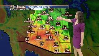 Chance of rain this weekend? - Video