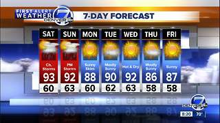 90s this weekend in Denver, with a slight chance of storms both Saturday and Sunday - Video