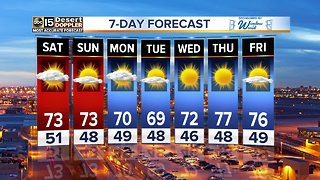 Beautiful weekend weather ahead for the Valley