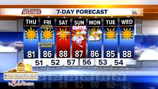 FORECAST: Dry weather for Easter weekend - Video