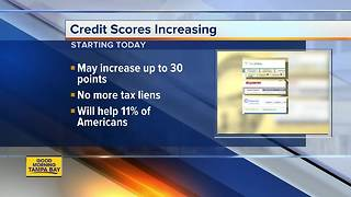 Credit scores increasing - Video