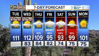 Weather Action Day: Above-average temperatures, storm chances soon?
