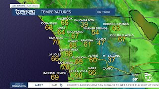 Angelica's forecast: Windy conditions to start the week