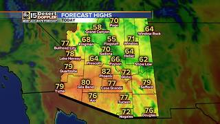 Warm, breezy weekend ahead - Video