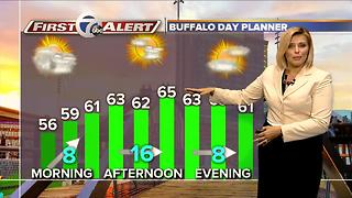 7 First Alert Forecast 06/27/17 - Video