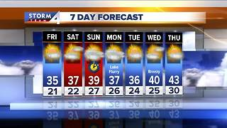 Sunny, mid 30s Friday - Video