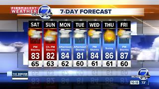 This weekend: Sunshine to start, then PM storms - Video