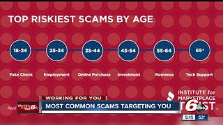 Most common scams targeting you - Video