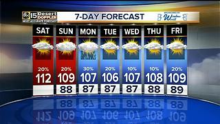 Some heat relief is in sight with storm chances in the forecast! - Video
