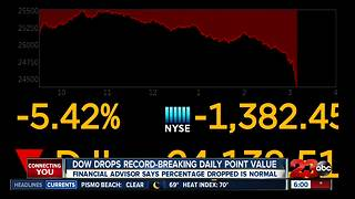 DOW sets record for biggest point move ever - Video