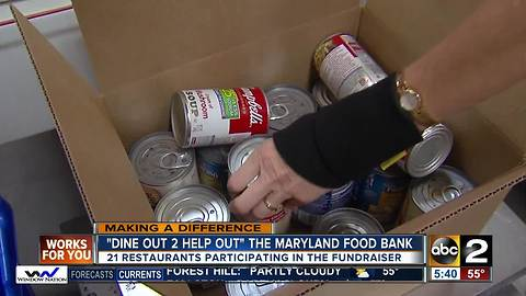 Dine out 2 help out the Maryland Food bank
