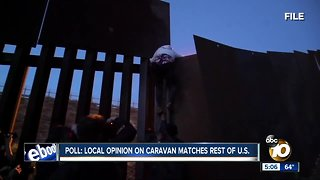 Poll: People having mixed feelings about current border issues