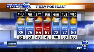 Warm across Colorado through Thursday, but another storm this weekend for Mother's Day - Video
