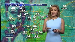 Gradually clearing skies for Easter Sunday across Colorado - Video