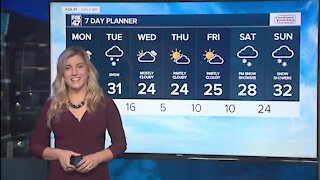 Today's Forecast - Increasing cloud cover with impactful snow on the way