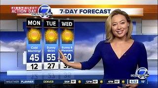 Monday morning weather - Video