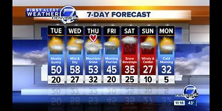 Mild in Denver through Friday with cold, snow this weekend