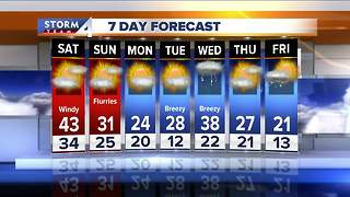 Highs in the 40s Saturday but cold moves back in - Video
