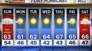Sunday: PM Web Weather - Video