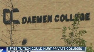Free tuition in New York could hurt private colleges - Video